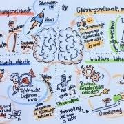 Sketchnote über die 4 Bereiche des Gehirns